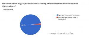 Mennyire fontosak a részletes termékleírások egy webshopban?